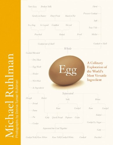 Egg by Michael Ruhlman