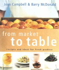 From Market to Table: Recipes and Ideas for Fresh Produce
